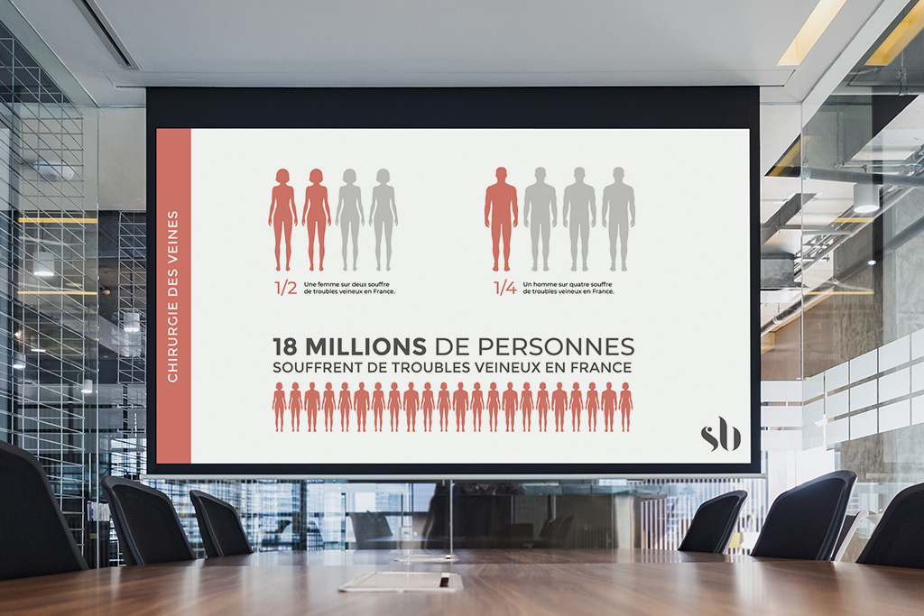 karma-sante-agence-communication-medicale-nice-paris-barcelone-singapour-presentation-powerpoint-medecin